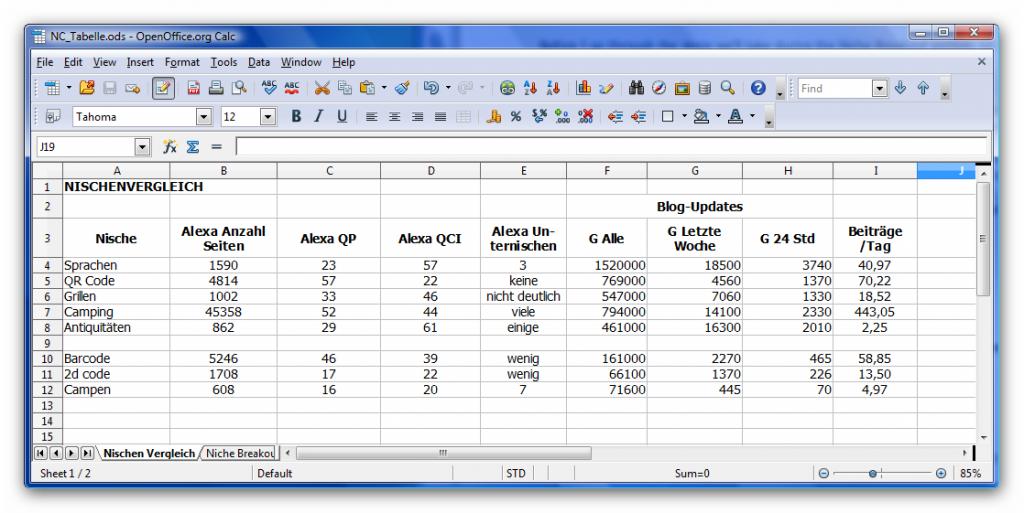 Nischenseiten-Challenge Nischenvergleich mit OpenOffice